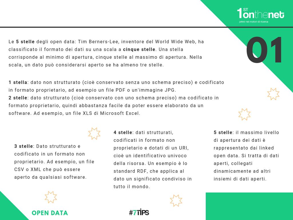 Open Data portale turistico