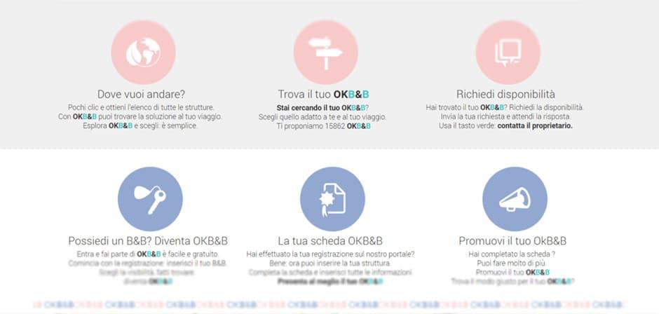 okbedandbreakfast.it portali bb italiani